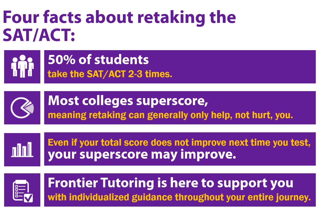 190606 Four Facts Retaking SAT ACT-1
