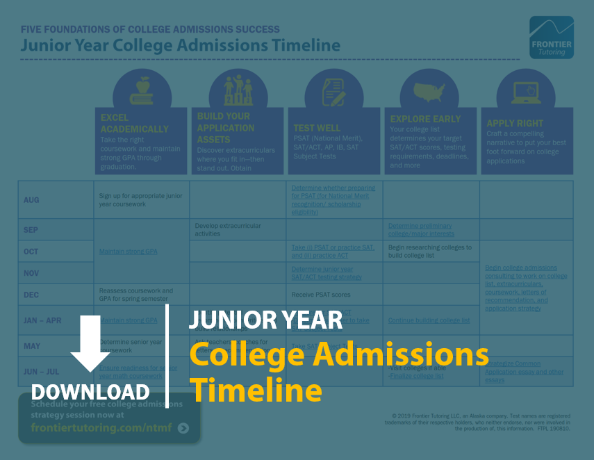 190810 Download 11th Grade College Admissions Timeline