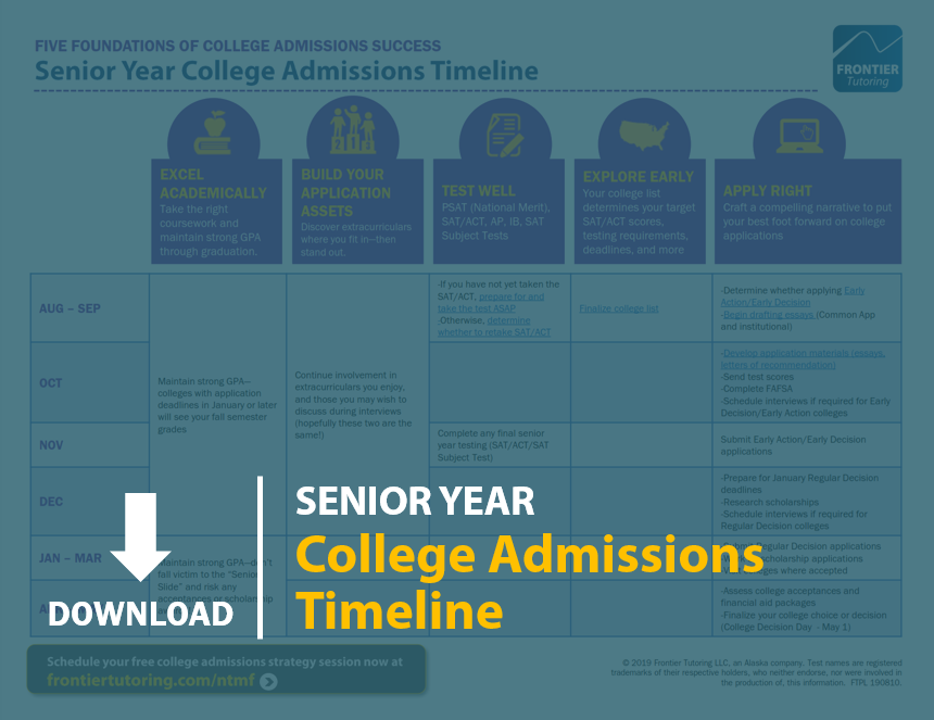 190810 Download 12th Grade College Admissions Timeline